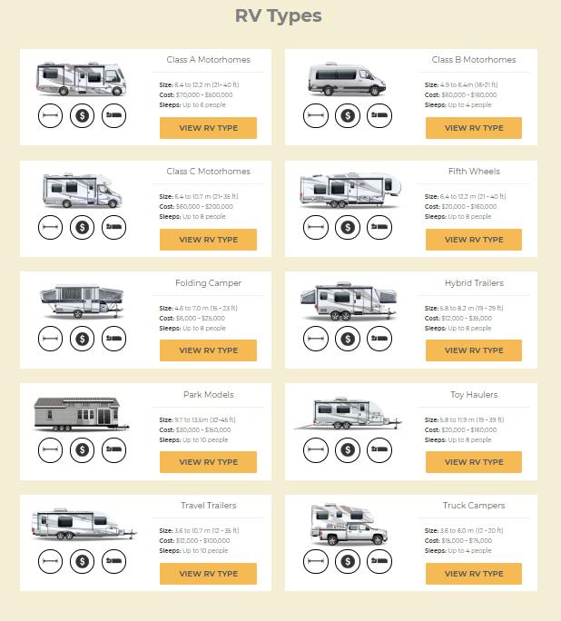 Phân loại xe RV khi đi road trip Mỹ